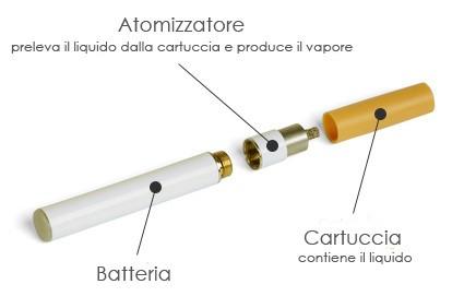 vaporizzatore e atomizzatore