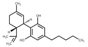 cbd formula chimica